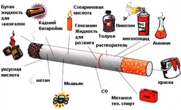 Как бросить курить психологическая помощь